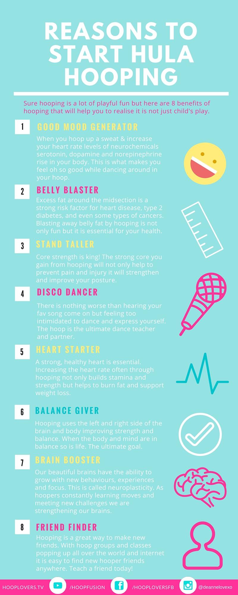 REASONS TO START HOOPING
