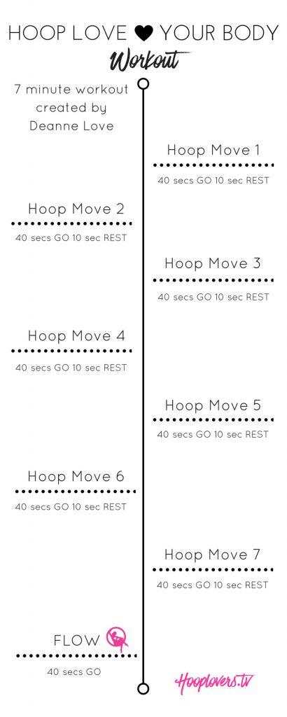 hoop love workout Hula Hoop Workout